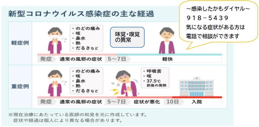 症状 鼻水 コロナ
